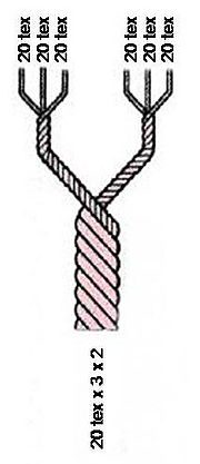 180px-Thread2